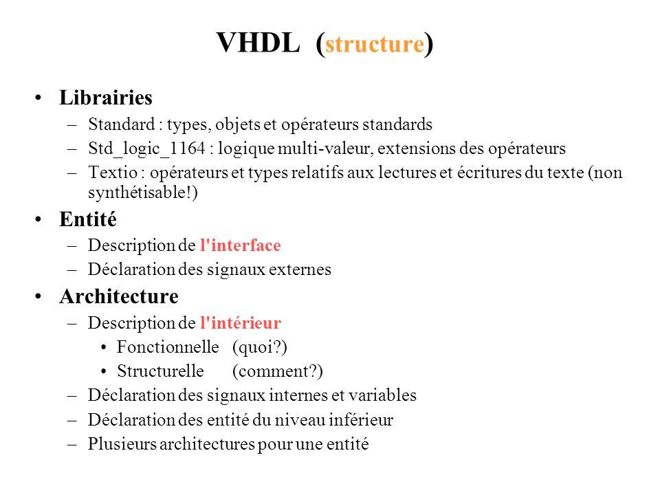 VHDL ( structure ) Librairies –Standard : types, objets et opérateurs standards –Std_logic_1164 : logique multi-valeur, extensions des opérateurs –Tex