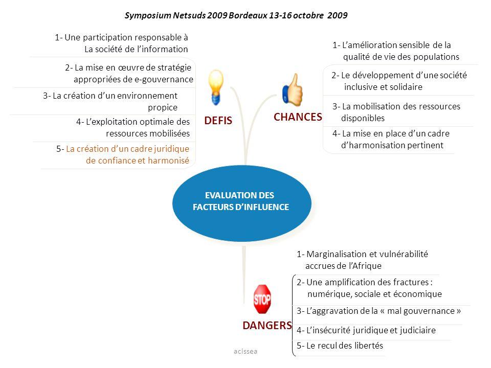 Symposium Netsuds 2009 Bordeaux 13-16 octobre 2009 I- Enjeux et défis de la construction de lEtat de droit dans la SI en Afrique 3.Etat de droit et création dun cadre juridique de confiance dans la SI : – Prévisible: prévention et règlements des différends/ Évolutif : tenant compte de lévolution technologique continue/principe de neutralité technologique) – Organisé : régulation de tous les secteurs pertinents liés à la gouvernance – Protecteur : des droits et libertés (données à caractère personnel), des consommateurs et de la propriété intellectuelle – Sécurisé : adéquation sécurité juridique et sécurité technologique – Intégré à lordre international : articulation entre le national, le régional et le mondial