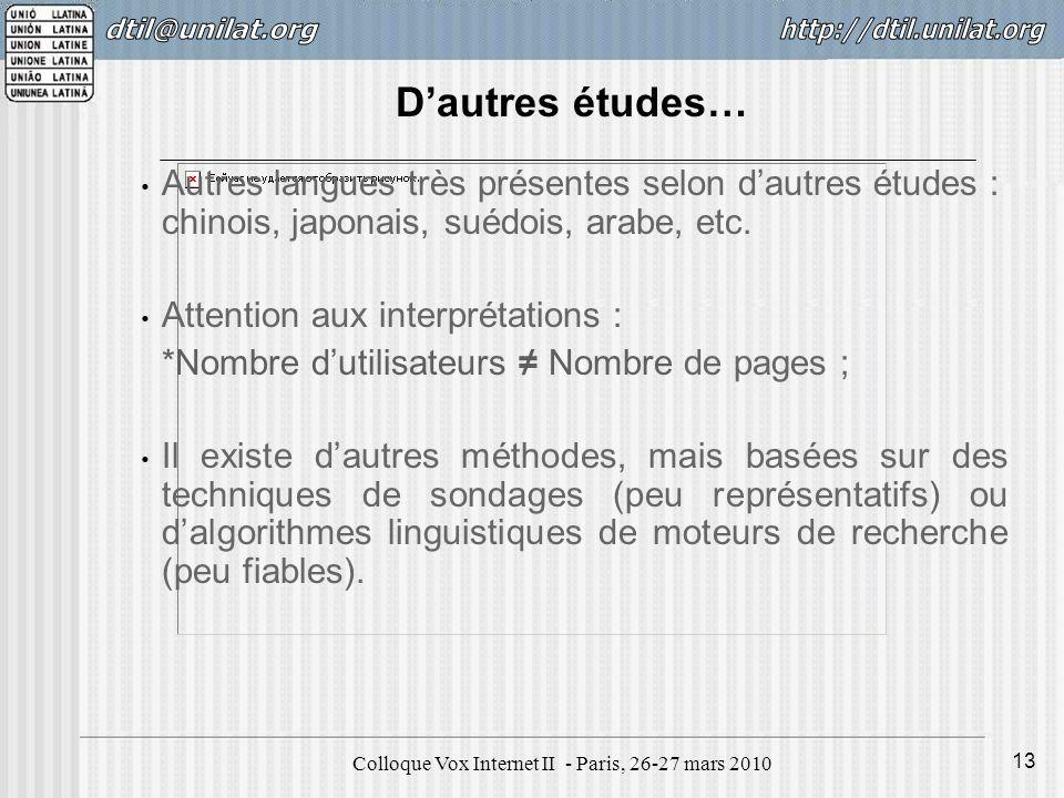 Colloque Vox Internet II - Paris, 26-27 mars 2010 13 Autres langues très présentes selon dautres études : chinois, japonais, suédois, arabe, etc. Atte