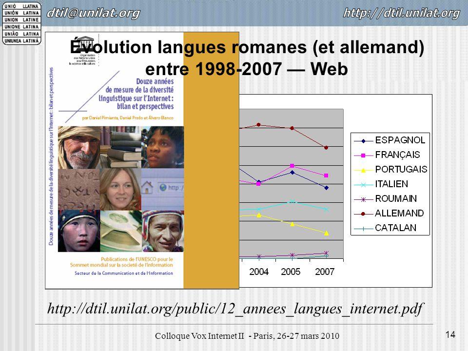 Colloque Vox Internet II - Paris, 26-27 mars 2010 14 http://dtil.unilat.org/public/12_annees_langues_internet.pdf Évolution langues romanes (et allema