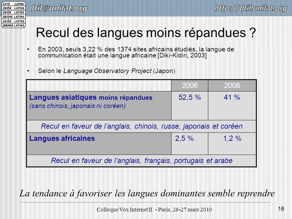 Colloque Vox Internet II - Paris, 26-27 mars 2010 16 Recul des langues moins répandues ? En 2003, seuls 3,22 % des 1374 sites africains étudiés, la la