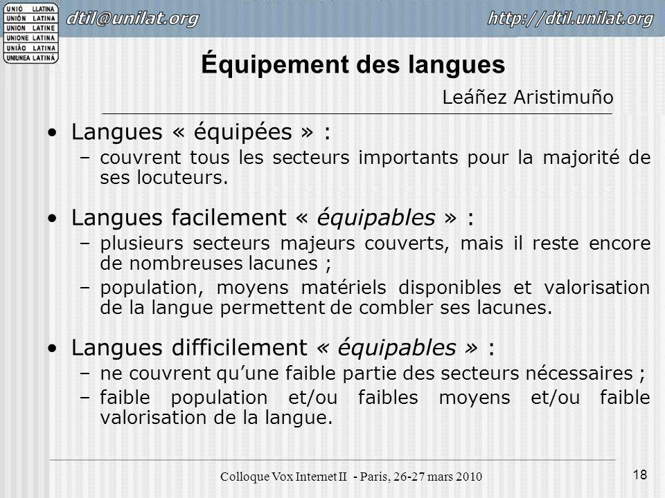 Colloque Vox Internet II - Paris, 26-27 mars 2010 18 Équipement des langues Langues « équipées » : –couvrent tous les secteurs importants pour la majorité de ses locuteurs.