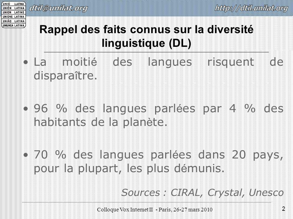 Colloque Vox Internet II - Paris, 26-27 mars 2010 2 Rappel des faits connus sur la diversité linguistique (DL) La moiti é des langues risquent de dispara î tre.