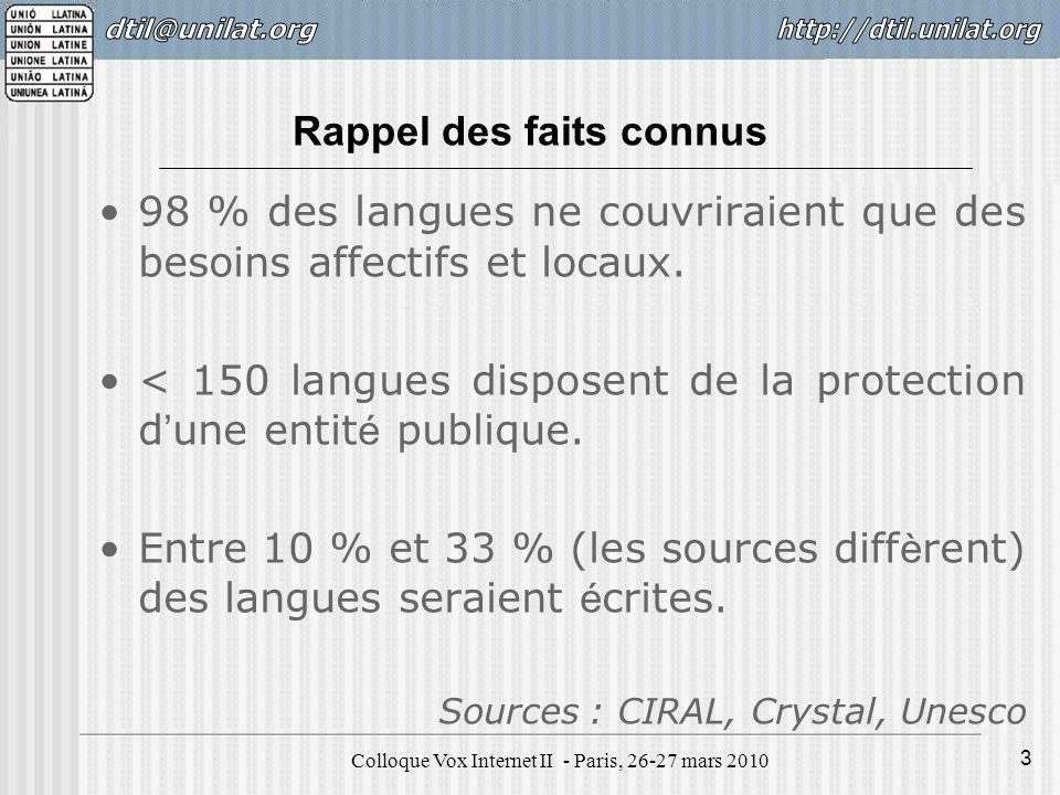 Colloque Vox Internet II - Paris, 26-27 mars 2010 3 Rappel des faits connus 98 % des langues ne couvriraient que des besoins affectifs et locaux. < 15