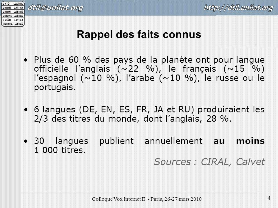 Colloque Vox Internet II - Paris, 26-27 mars 2010 4 Plus de 60 % des pays de la planète ont pour langue officielle langlais (~22 %), le français (~15 %) lespagnol (~10 %), larabe (~10 %), le russe ou le portugais.