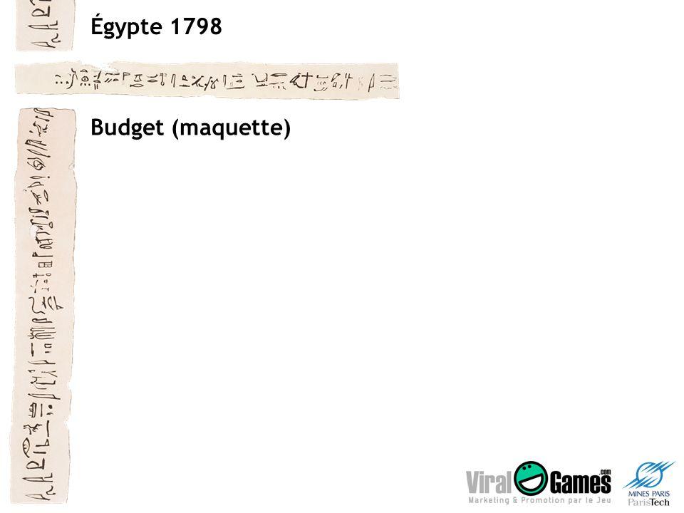 Égypte 1798 Budget (maquette)
