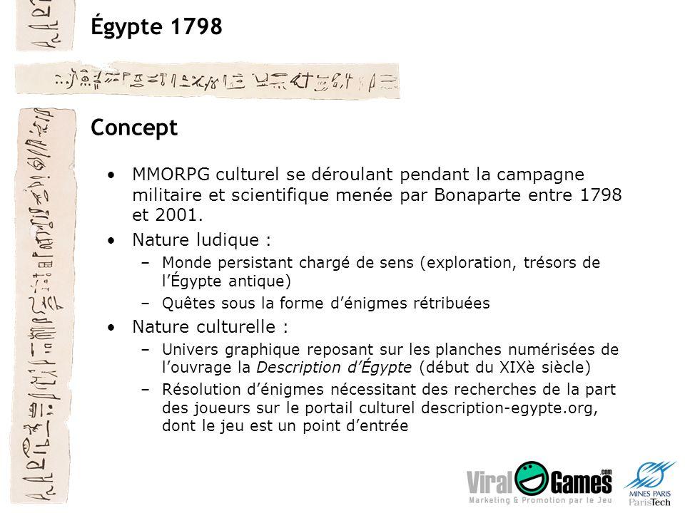 Égypte 1798 Concept MMORPG culturel se déroulant pendant la campagne militaire et scientifique menée par Bonaparte entre 1798 et 2001. Nature ludique