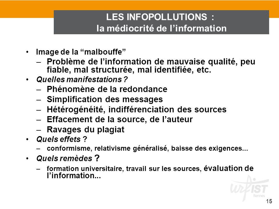 Image de la malbouffe –Problème de linformation de mauvaise qualité, peu fiable, mal structurée, mal identifiée, etc. Quelles manifestations ? –Phénom
