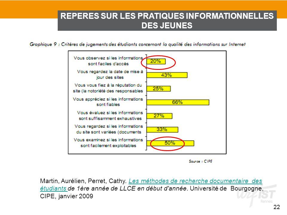 22 Martin, Aurélien, Perret, Cathy. Les méthodes de recherche documentaire des étudiants de 1ère année de LLCE en début d'année. Université de Bourgog