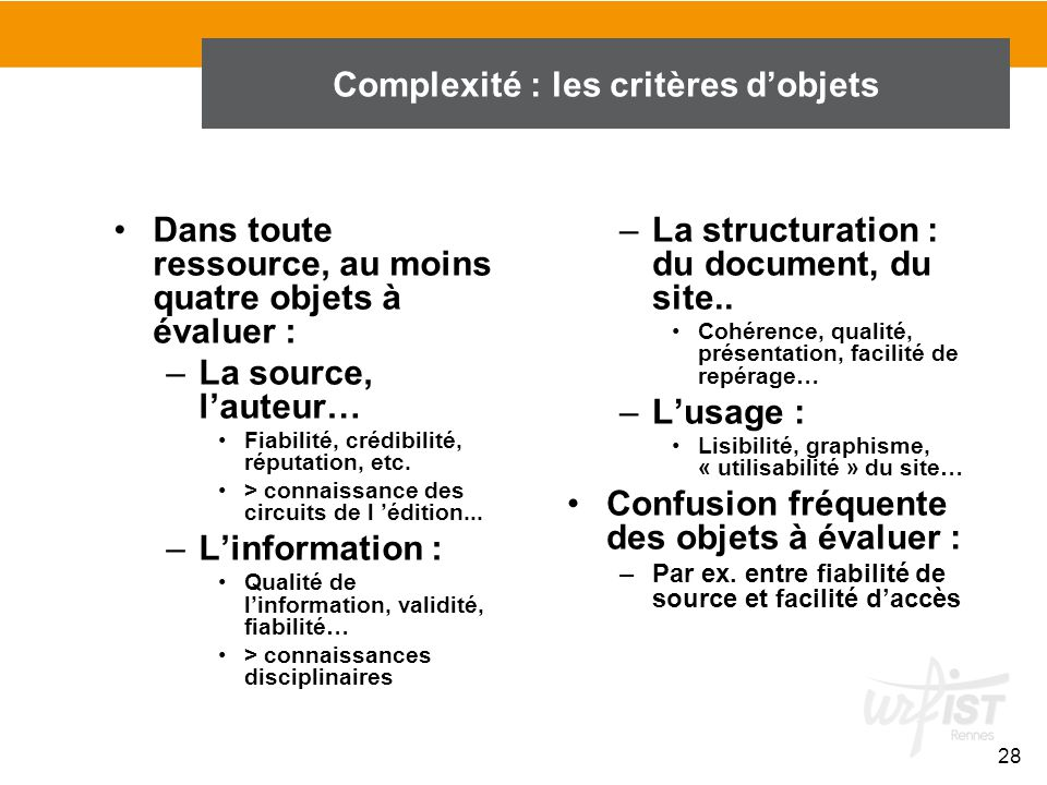 –La structuration : du document, du site..