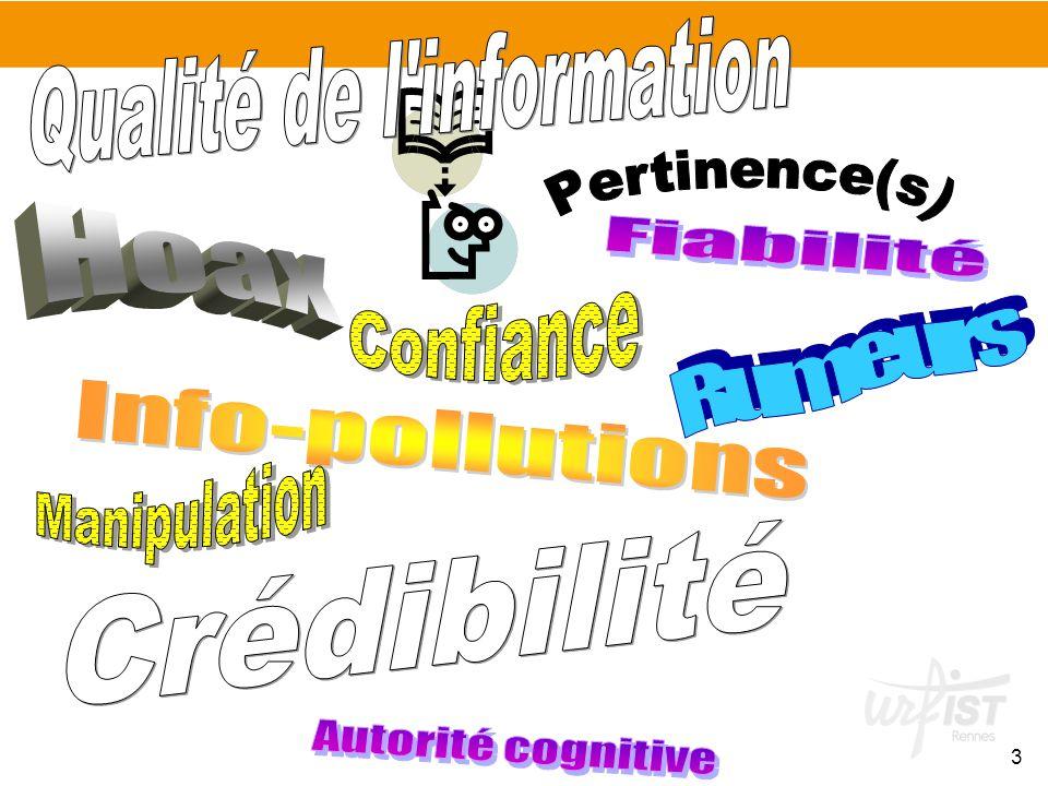 En guise de plan 4 Objectif : donner des repères sur lévaluation de linformation sur le web : –Quels contextes .