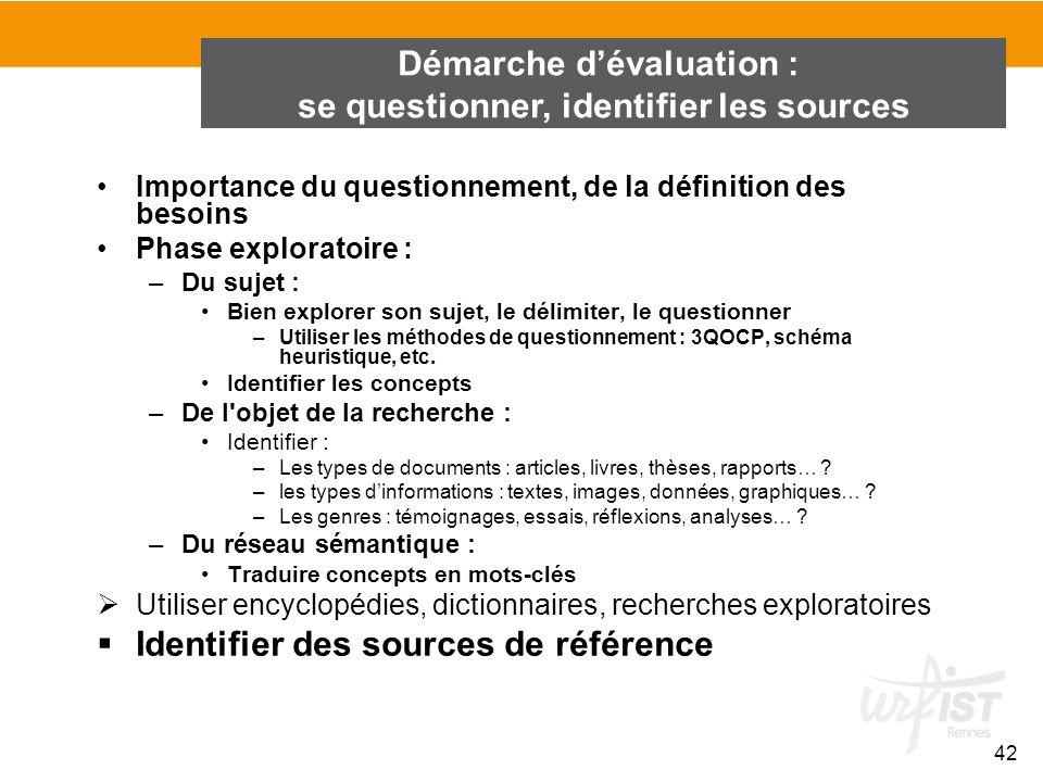 42 Importance du questionnement, de la définition des besoins Phase exploratoire : –Du sujet : Bien explorer son sujet, le délimiter, le questionner –