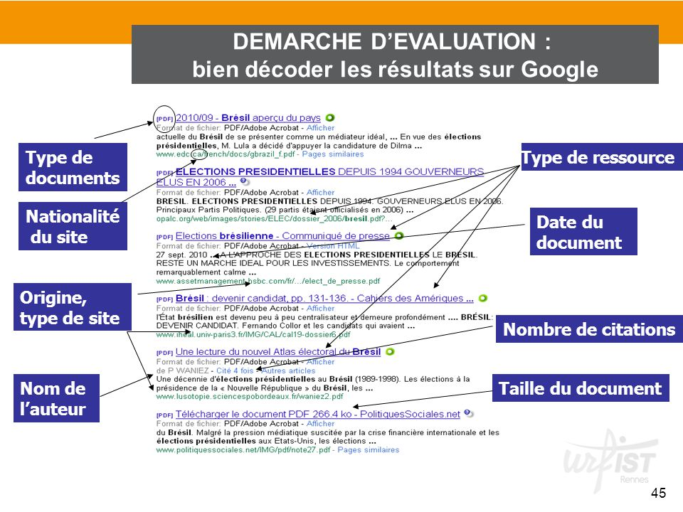 Type de documents Date du document Nationalité du site Origine, type de site Type de ressource Taille du document Nombre de citations Nom de lauteur D