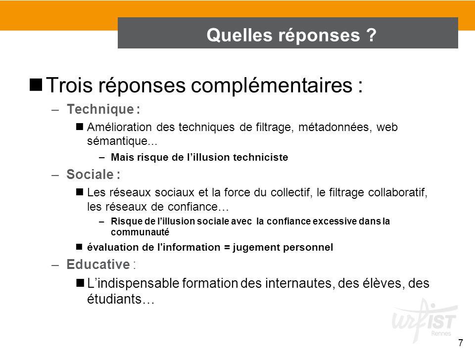 –La structuration : du document, du site..