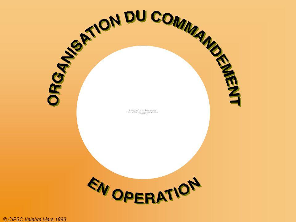 © CIFSC Valabre Mars 1998 Ordre de mission n°1333 pour le G.I.