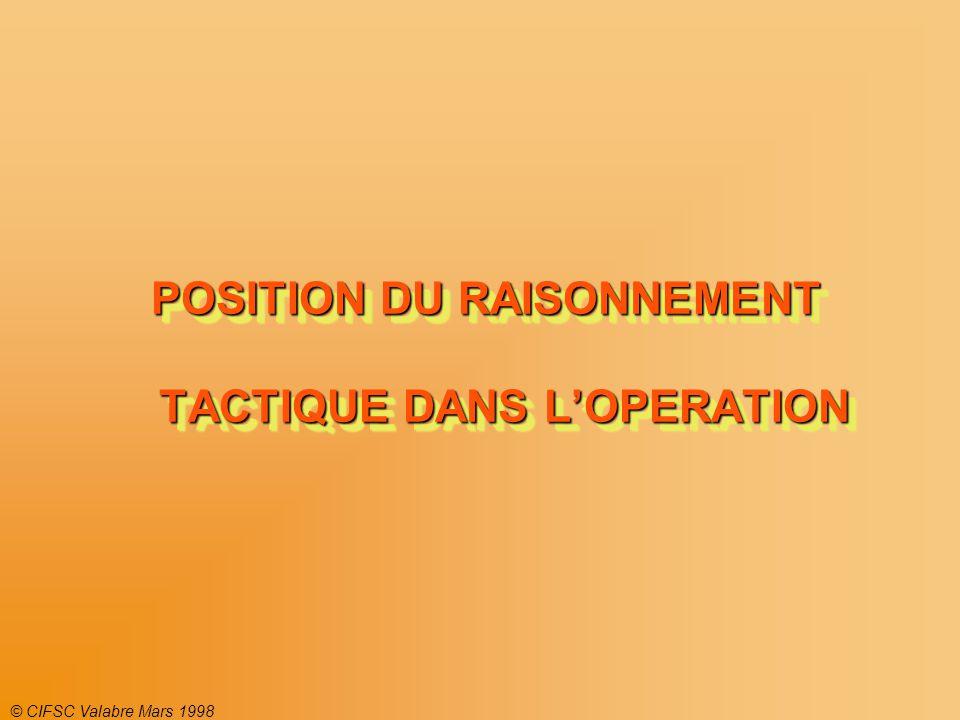 POSITION DU RAISONNEMENT TACTIQUE DANS LOPERATION