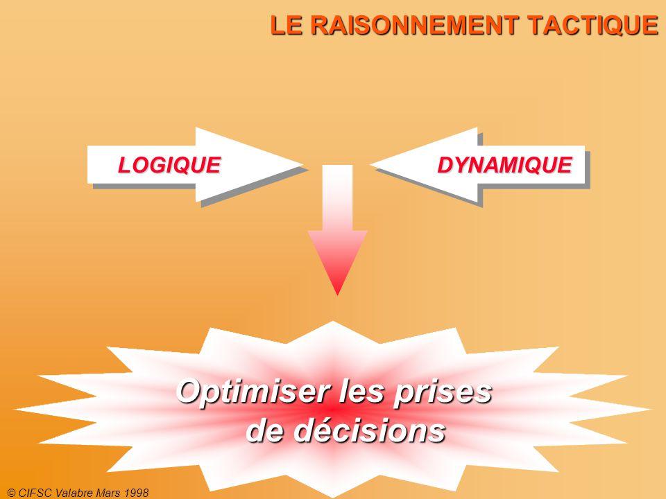 © CIFSC Valabre Mars 1998 LE RAISONNEMENT TACTIQUE Comment définir le raisonnement tactique .