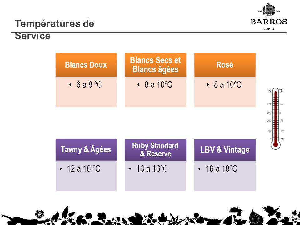 Blancs Doux 6 a 8 ºC Blancs Secs et Blancs âgées 8 a 10ºC Rosé 8 a 10ºC Tawny & Âgées 12 a 16 ºC Ruby Standard & Reserve 13 a 16ºC LBV & Vintage 16 a