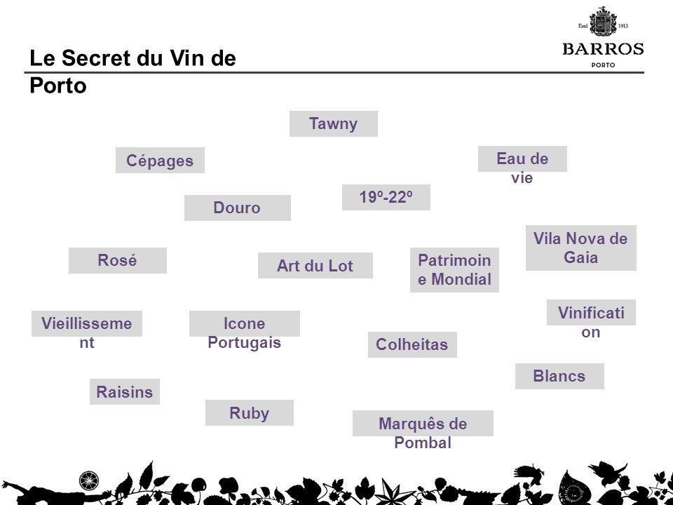 Le Secret du Vin de Porto Eau de vie 19º-22º Douro Marquês de Pombal Ruby Tawny Vila Nova de Gaia Blancs Rosé Vieillisseme nt Raisins Vinificati on Pa