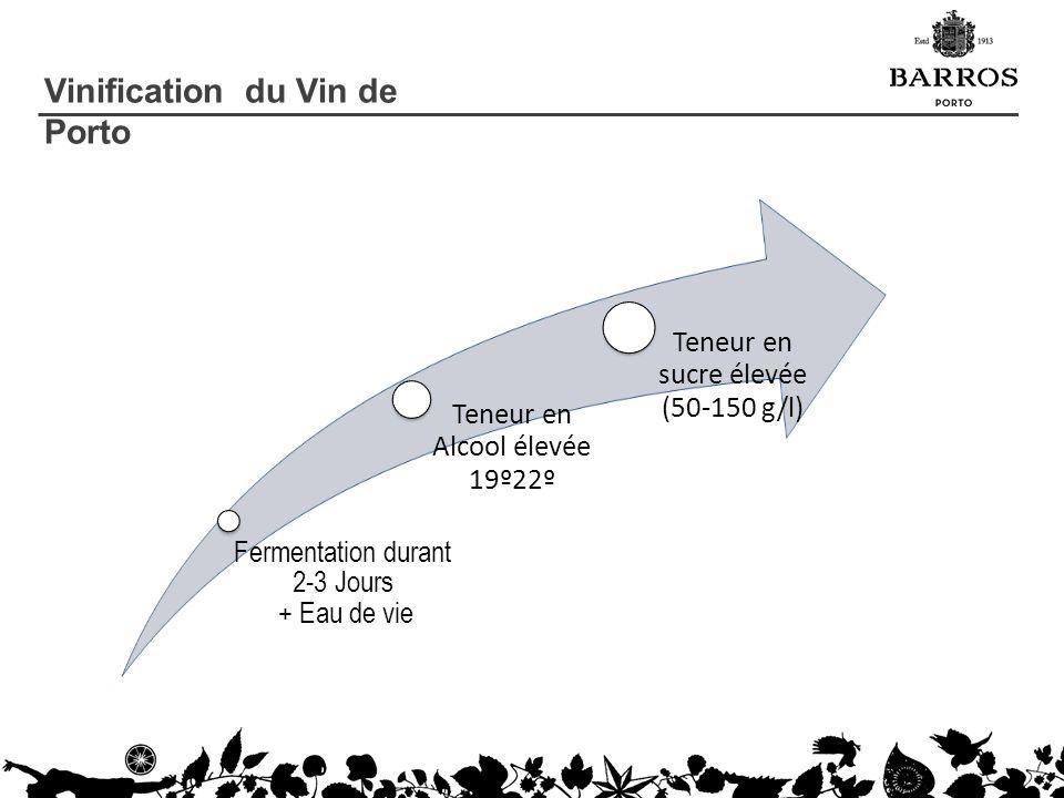 Fermentation durant 2-3 Jours + Eau de vie Teneur en Alcool élevée 19º22º Teneur en sucre élevée (50-150 g/l) Vinification du Vin de Porto