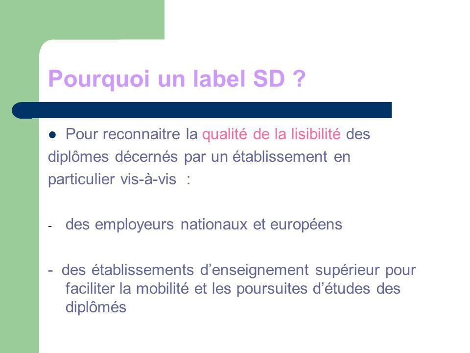 Pourquoi un label SD .