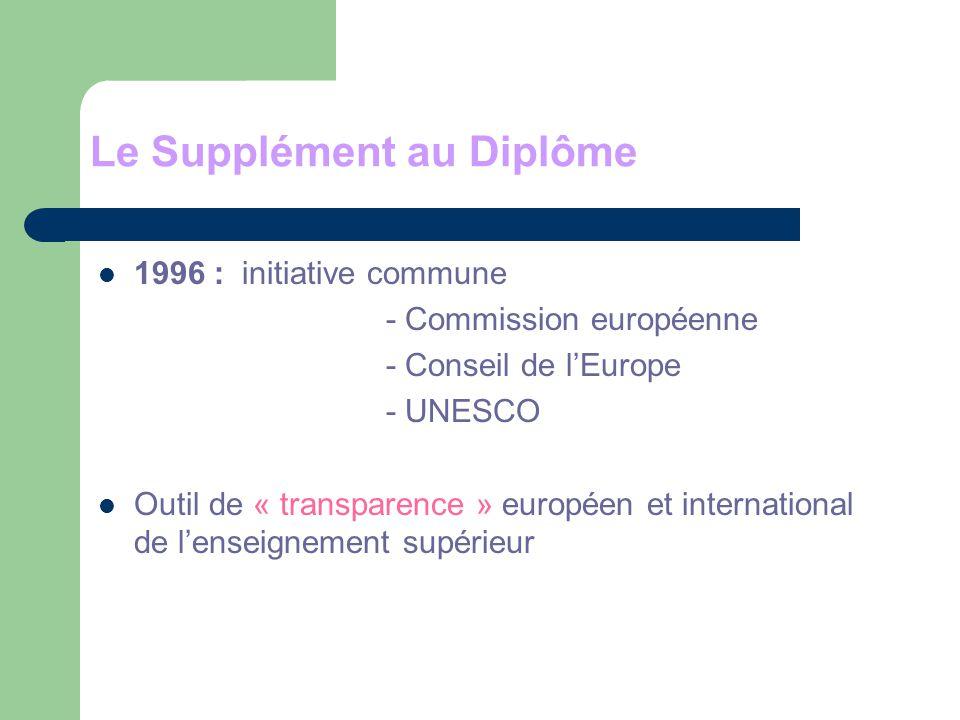 1996 : initiative commune - Commission européenne - Conseil de lEurope - UNESCO Outil de « transparence » européen et international de lenseignement supérieur Le Supplément au Diplôme