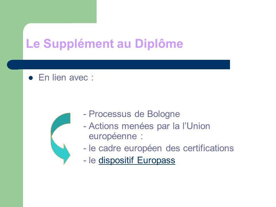 En lien avec : - Processus de Bologne - Actions menées par la lUnion européenne : - le cadre européen des certifications - le dispositif Europassdispositif Europass Le Supplément au Diplôme