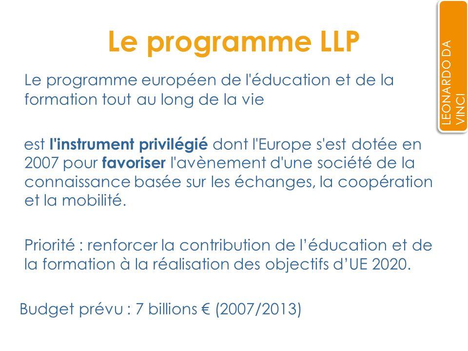 Le programme LLP Le programme européen de l éducation et de la formation tout au long de la vie est l instrument privilégié dont l Europe s est dotée en 2007 pour favoriser l avènement d une société de la connaissance basée sur les échanges, la coopération et la mobilité.