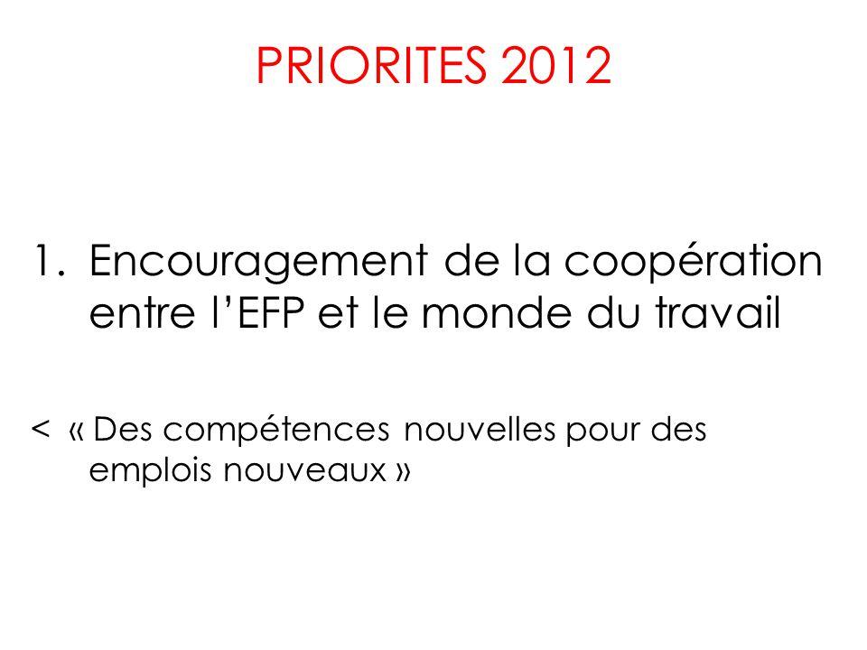 PRIORITES 2012 1.Encouragement de la coopération entre lEFP et le monde du travail < « Des compétences nouvelles pour des emplois nouveaux »