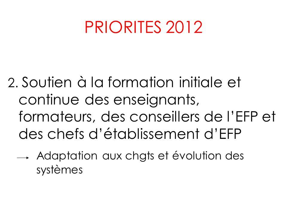 PRIORITES 2012 2.
