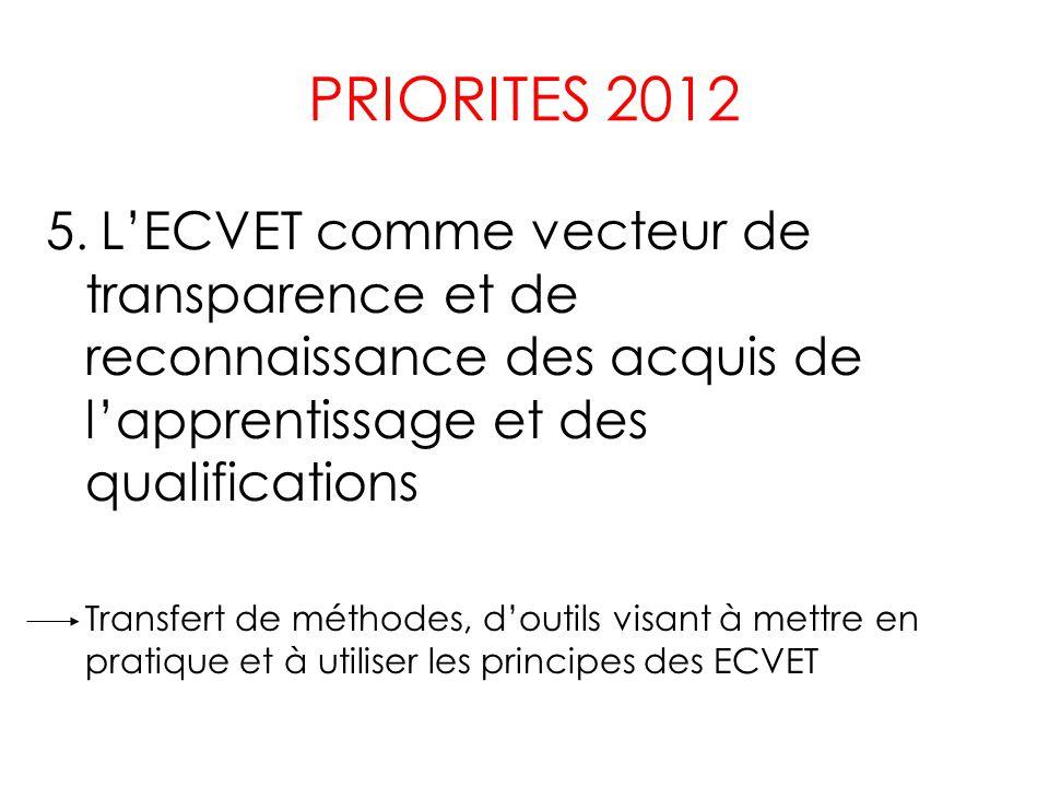 PRIORITES 2012 5.