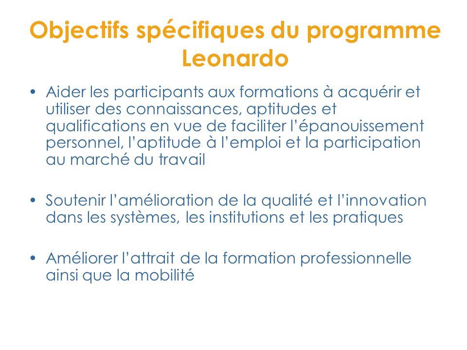 PRIORITES 2012 4.Elaboration et transfert des stratégies de mobilité dans lEFP Soutenir la participation à la mobilité et la qualité des stages