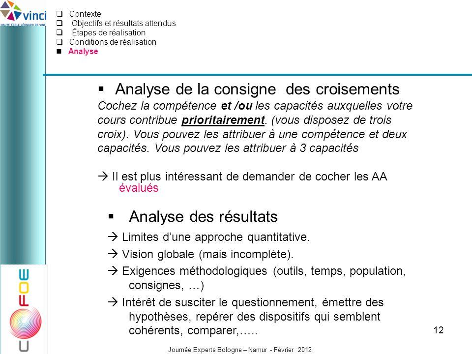 Journée Experts Bologne – Namur - Février 2012 12 Analyse de la consigne des croisements Cochez la compétence et /ou les capacités auxquelles votre co