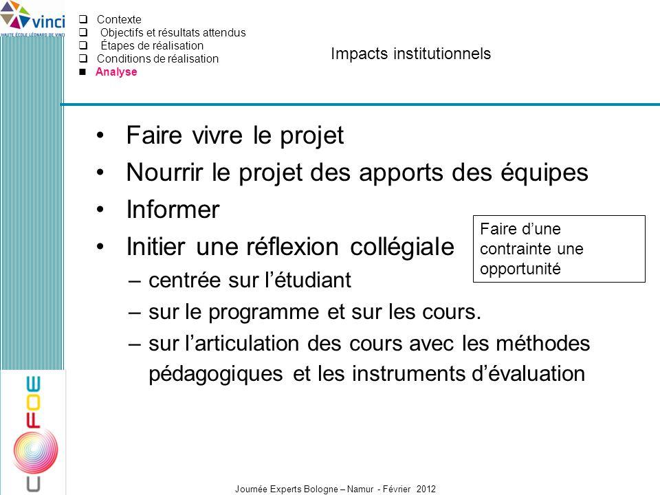 Journée Experts Bologne – Namur - Février 2012 Faire vivre le projet Nourrir le projet des apports des équipes Informer Initier une réflexion collégia