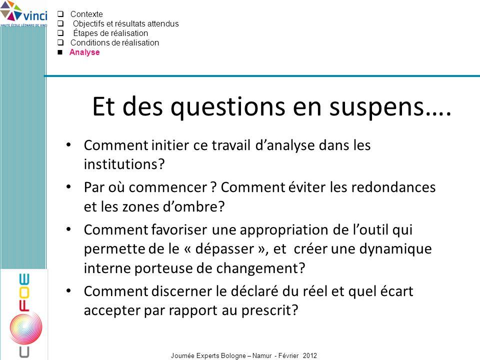 Journée Experts Bologne – Namur - Février 2012 Comment initier ce travail danalyse dans les institutions? Par où commencer ? Comment éviter les redond