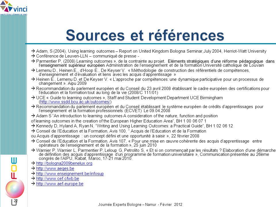 Journée Experts Bologne – Namur - Février 2012 22 Adam, S (2004), Using learning outcomes – Report on United Kingdom Bologna Seminar,July 2004, Herrio