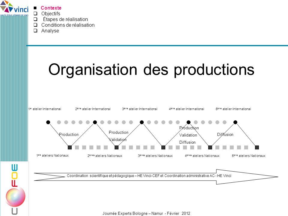 Journée Experts Bologne – Namur - Février 2012 Organisation des productions 1 er atelier International2 ème atelier International3 ème atelier Interna
