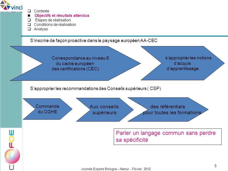 Journée Experts Bologne – Namur - Février 2012 5 Sinscrire de façon proactive dans le paysage européen AA-CEC Sapproprier les recommandations des Cons