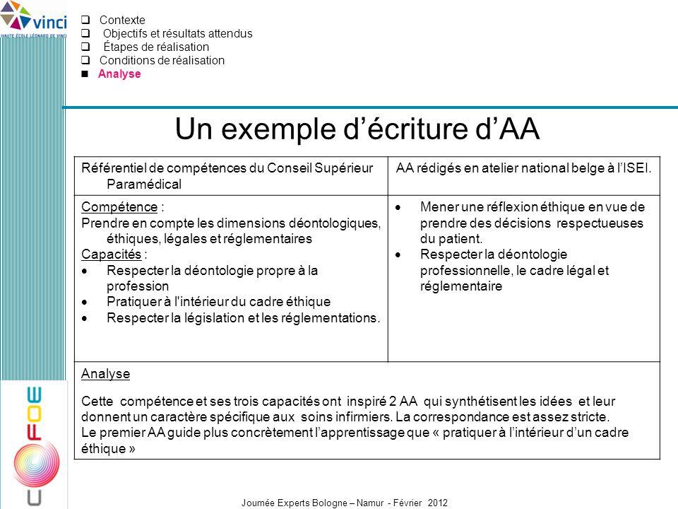 Journée Experts Bologne – Namur - Février 2012 Un exemple décriture dAA Référentiel de compétences du Conseil Supérieur Paramédical AA rédigés en atel