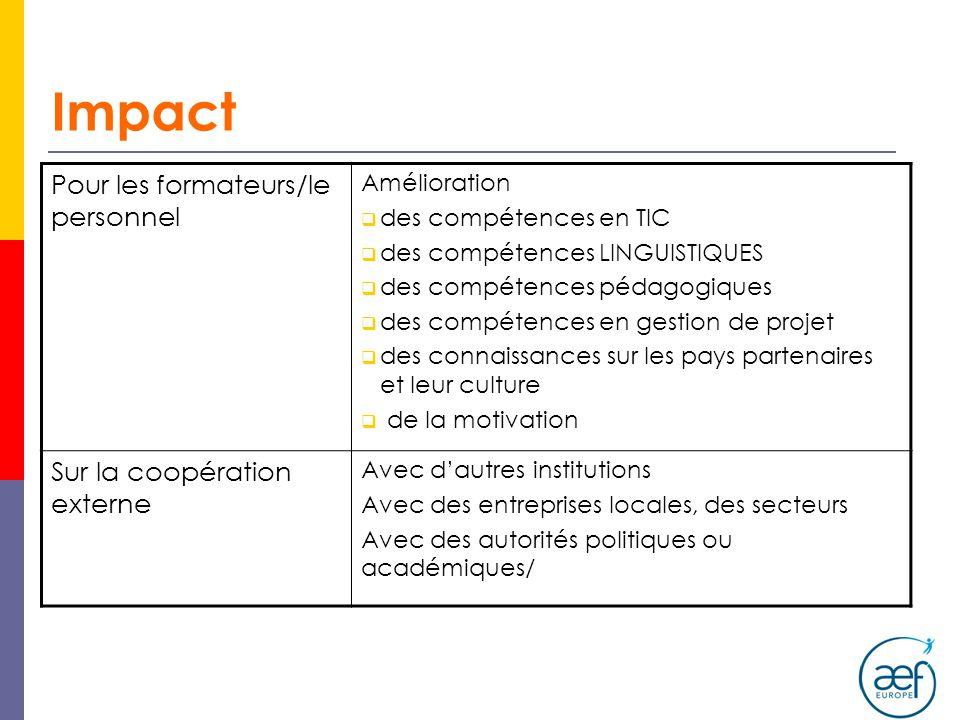 Impact Pour les formateurs/le personnel Amélioration des compétences en TIC des compétences LINGUISTIQUES des compétences pédagogiques des compétences