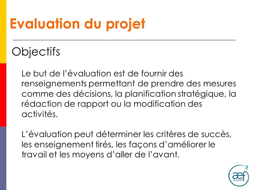 Evaluation du projet Objectifs Le but de lévaluation est de fournir des renseignements permettant de prendre des mesures comme des décisions, la planification stratégique, la rédaction de rapport ou la modification des activités.