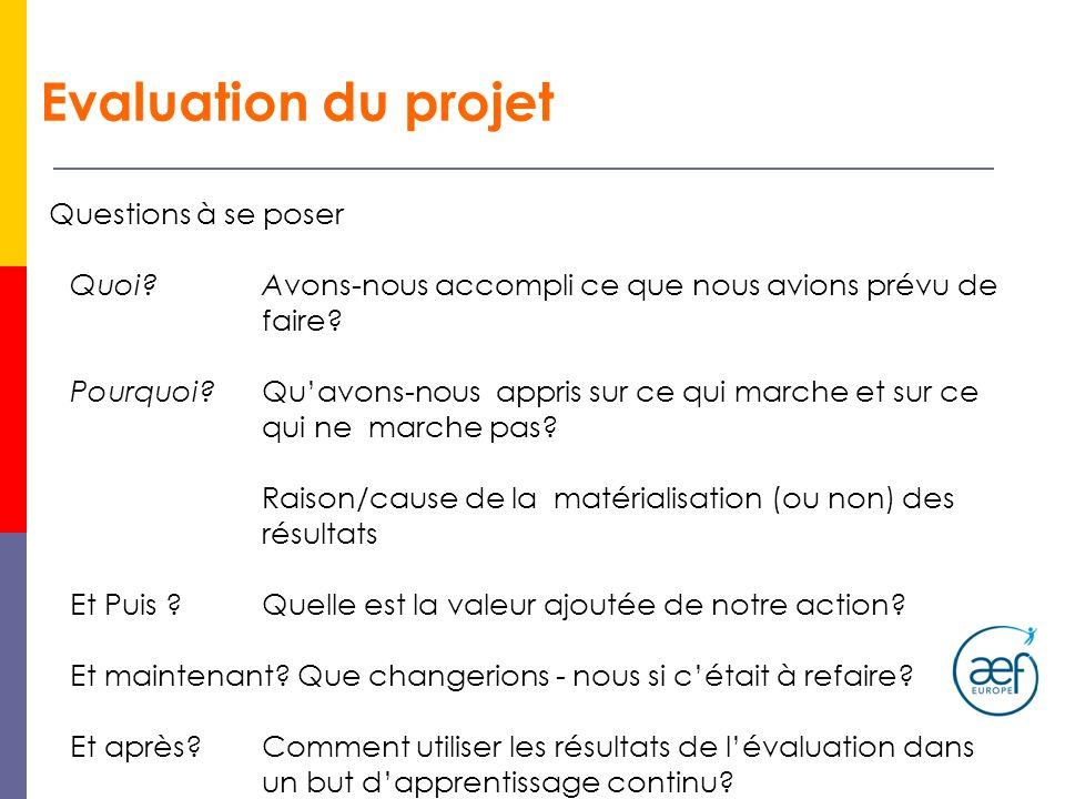 Evaluation du projet Questions à se poser Quoi? Avons-nous accompli ce que nous avions prévu de faire? Pourquoi? Quavons-nous appris sur ce qui marche