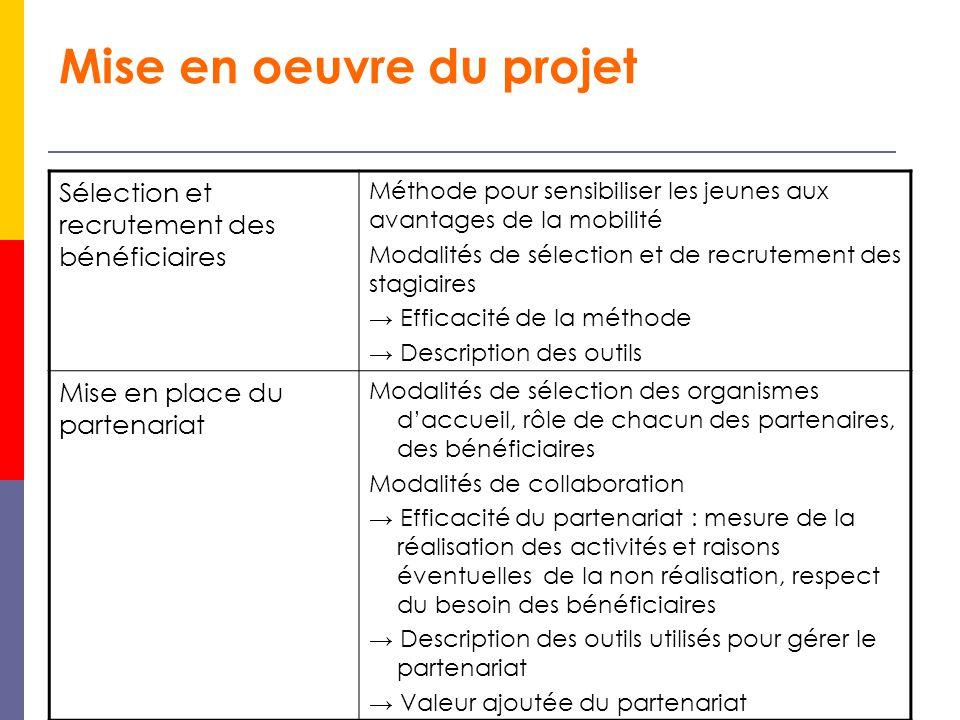 Mise en oeuvre du projet Sélection et recrutement des bénéficiaires Méthode pour sensibiliser les jeunes aux avantages de la mobilité Modalités de sél