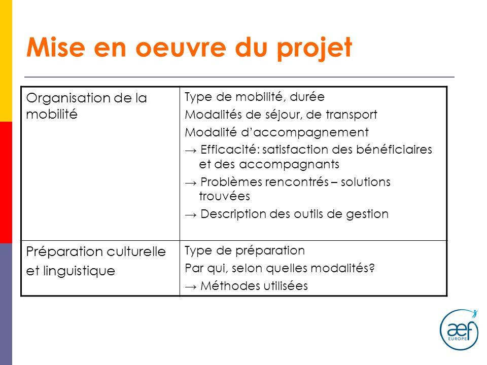 Mise en oeuvre du projet Organisation de la mobilité Type de mobilité, durée Modalités de séjour, de transport Modalité daccompagnement Efficacité: sa