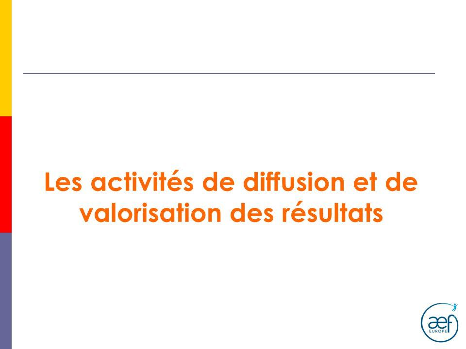 Les activités de diffusion et de valorisation des résultats