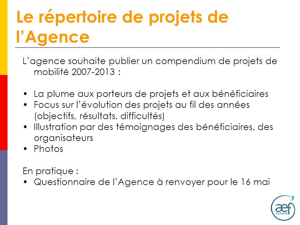 Le répertoire de projets de lAgence Lagence souhaite publier un compendium de projets de mobilité 2007-2013 : La plume aux porteurs de projets et aux