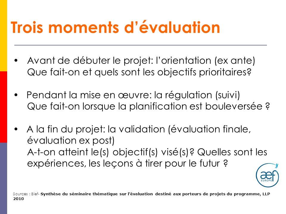 Trois moments dévaluation Avant de débuter le projet: lorientation (ex ante) Que fait-on et quels sont les objectifs prioritaires? Pendant la mise en