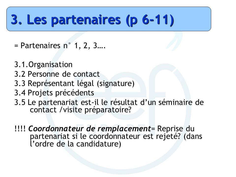 = Partenaires n° 1, 2, 3…. 3.1.Organisation 3.2 Personne de contact 3.3 Représentant légal (signature) 3.4 Projets précédents 3.5 Le partenariat est-i
