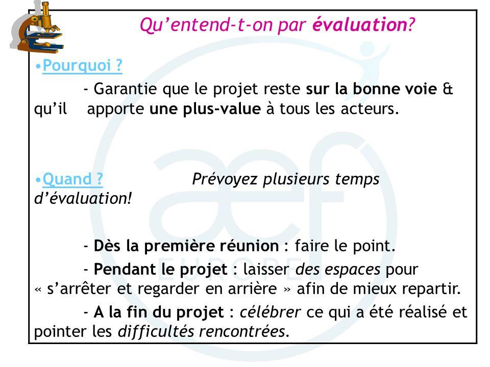 Quentend-t-on par évaluation? Pourquoi ? - Garantie que le projet reste sur la bonne voie & quil apporte une plus-value à tous les acteurs. Quand ? Pr