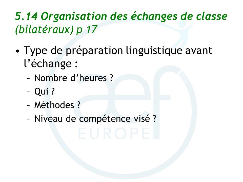 5.14 Organisation des échanges de classe (bilatéraux) p 17 Type de préparation linguistique avant léchange : –Nombre dheures ? –Qui ? –Méthodes ? –Niv
